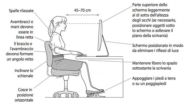 In ufficio la sedia giusta per il tuo benessere